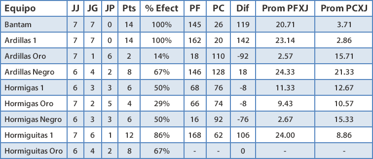 tabla-de-posiciones